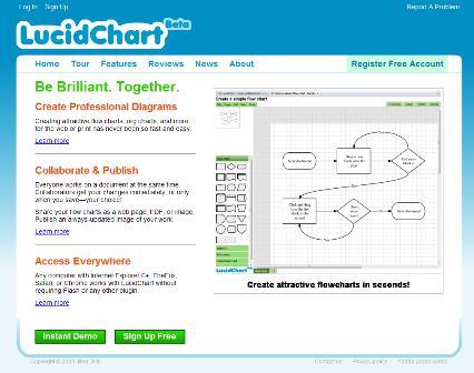 Flussdiagramme online erstellen