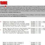 Geheime Dokumente (z.B. MI6-Files, Stasimitarbeiter, etc) online – auf cryptome.org