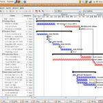 Kostenlose Projektmanagement Software für Mac, Windows und Linux – openproj
