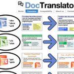 Ganze Dokumente übersetzen (Word, Excel, Powerpoint) – mit onlinedoctranslator.com
