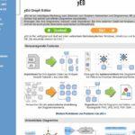 Flussdiagramm, Graphen und Netzwerkpläne online erstellen – für Mac, Linux und PC mit yEd