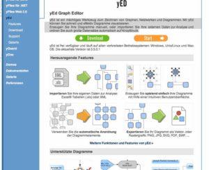 flussdiagramm graphen und netzwerkpl ne online erstellen f r mac linux und pc mit yed. Black Bedroom Furniture Sets. Home Design Ideas