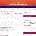 Beliebte Vornamen Deutschland, Schweiz, Italien, Finnland, uvm. – mit beliebte-vornamen.de
