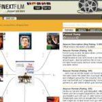 Ähnliche Filme finden – mit yournextfilm.com