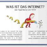 Wie funktioniert das Internet? Was ist Cloud Computing? Was sind Webapps? – mit 20thingsilearned.com