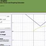 Funktionsgraph 2D online Zeichen (plotten) – mit onlinefunctiongrapher.com