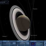 Planeten im Sonnensystem erkunden – online mit NASA's Eyes on the solar System