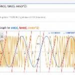Funktionsgraphen zeichnen – online mit Google