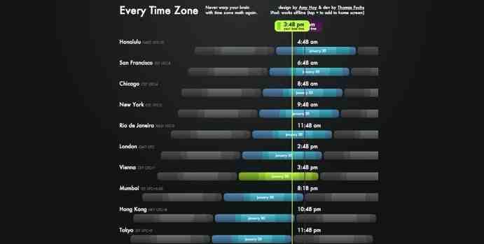Zeitzonen Umrechnen