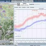 Historisches Wetter – mit weatherspark.com