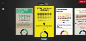 Infografik erstellen online