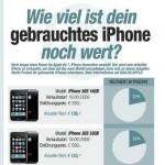 Wieviel ist mein iPhone noch Wert? – Eine tolle Infografik gibt Auskunft