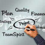Nichts für die Verbesserung Ihres Arbeitsmanagements zu tun, kostet Sie richtig Geld