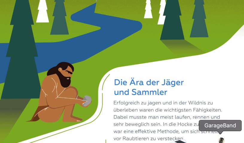 Infografik Evolution Büro Mensch