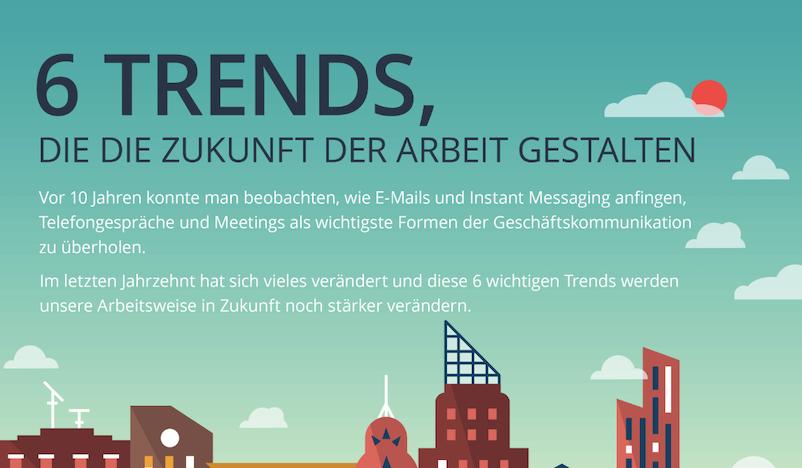 Infografik 6 Trends für die Arbeit der Zukunft